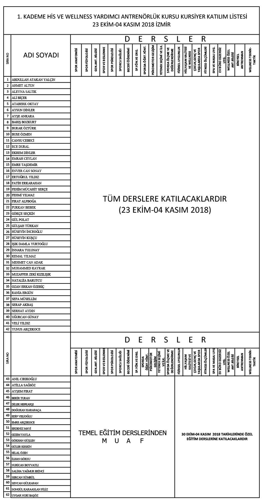 23-EKIM-04-KASIM-IZMIR-WELLNESS