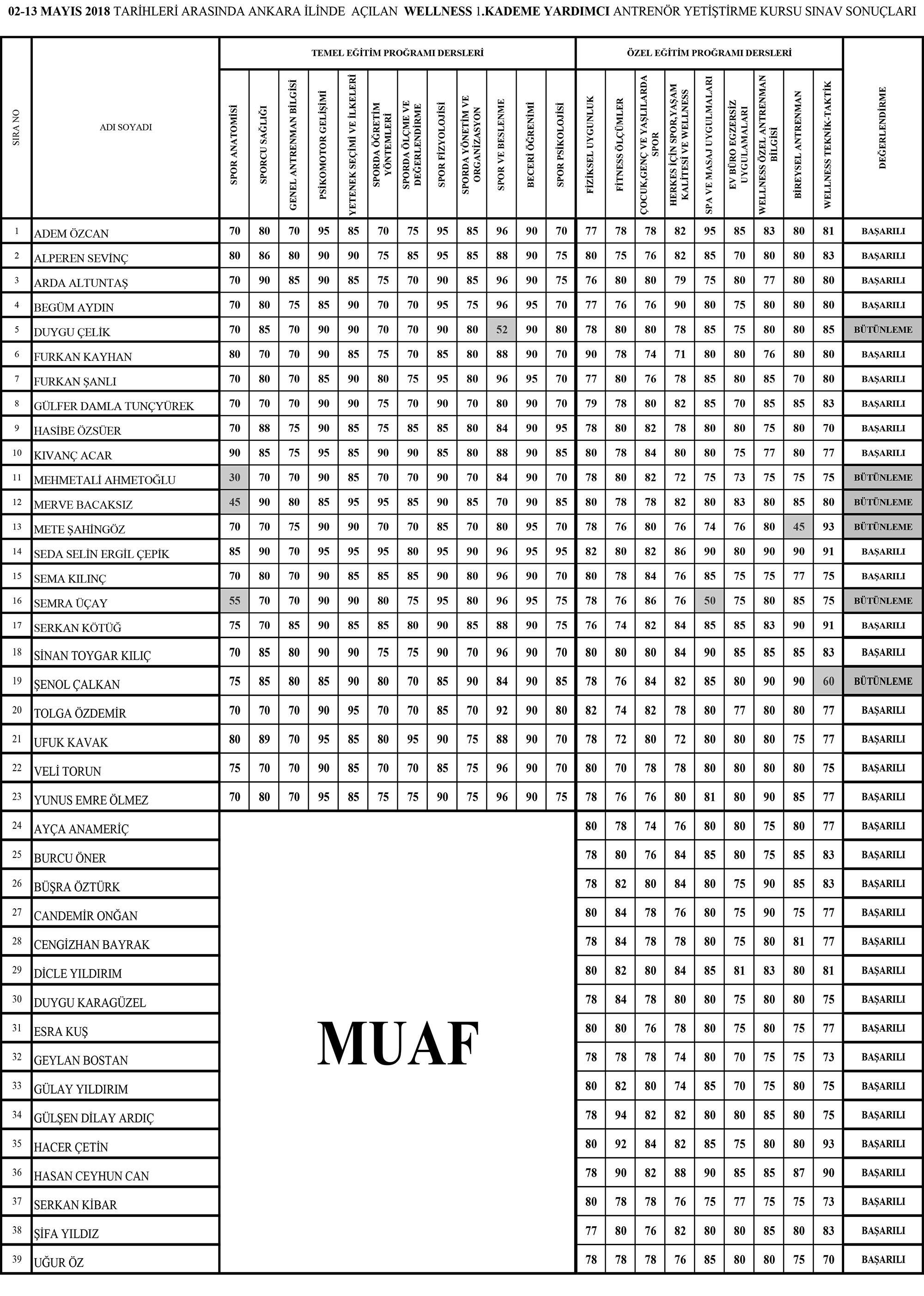 ANKARA-02-13-MAYIS-LIST
